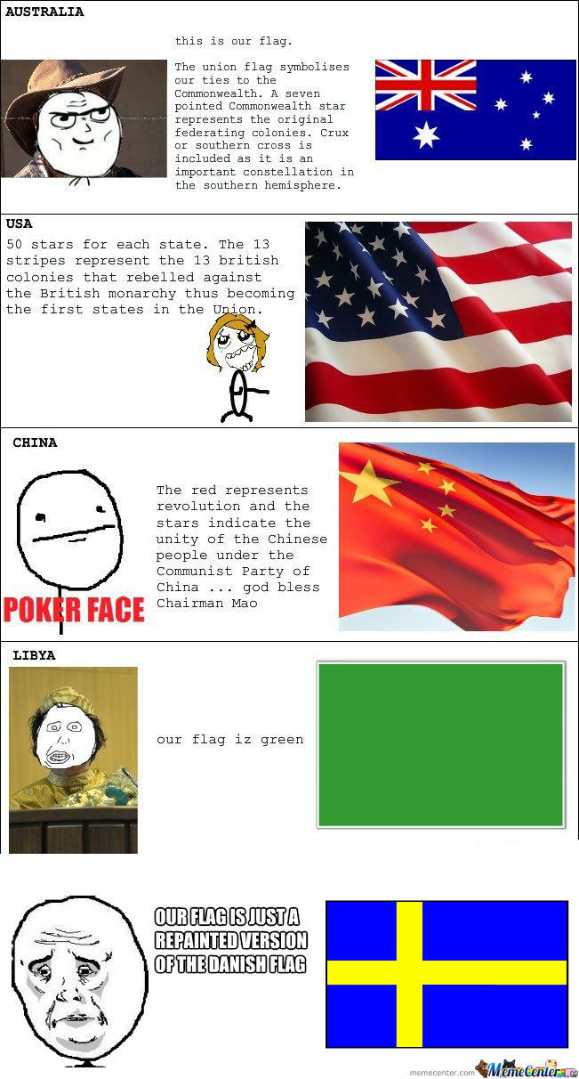 And Thats The History Behind The Swedish Flag