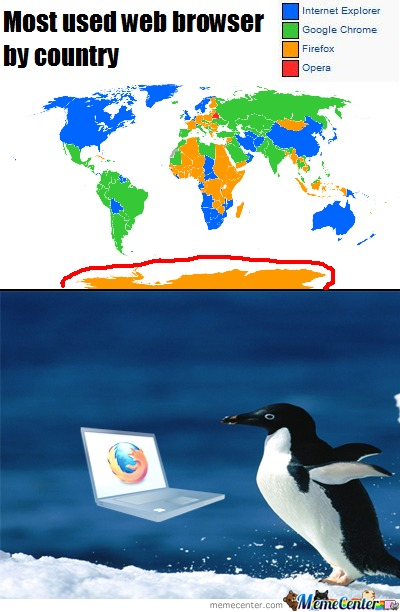 Antarctica Has Computers?