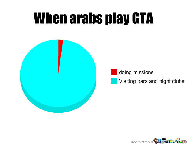 Arabs Playing Gta