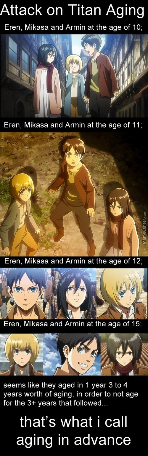 Attack On Aging