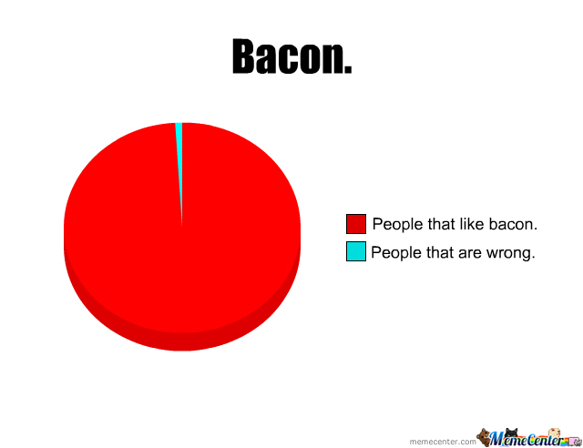 [Image: bacon_o_371600.jpg]