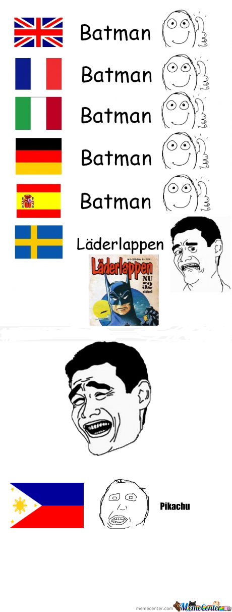 Batman In Different Languages