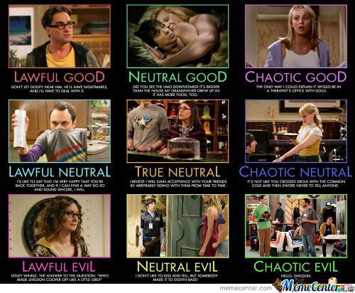 Bbt Alignment