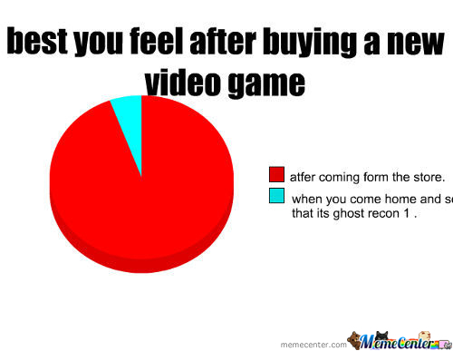 Best You Feel After Buying A Video Games