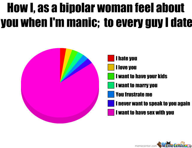 dating a woman with bipolar I'd love to hear from others who have bipolar and are dating or married to another person with bipolar two bipolar people dating each other woman posted.