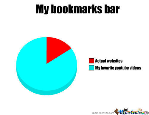 Bookmarks Bar