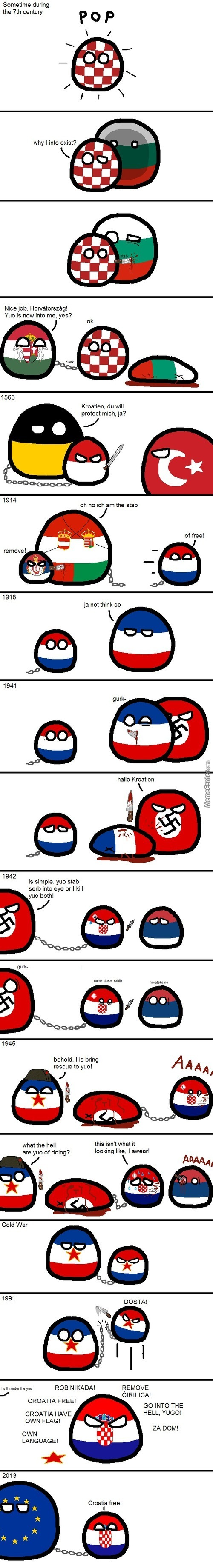 Brief History Of Croatia