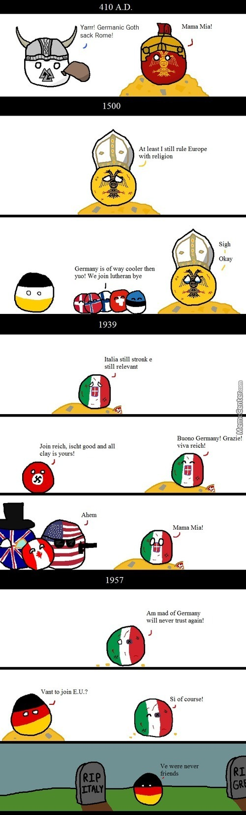 Brief History Of Italy