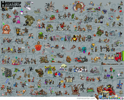 Can You Name All Games ?