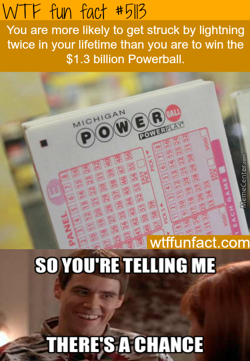 Canadians Can Win U.s Lotteries Right?