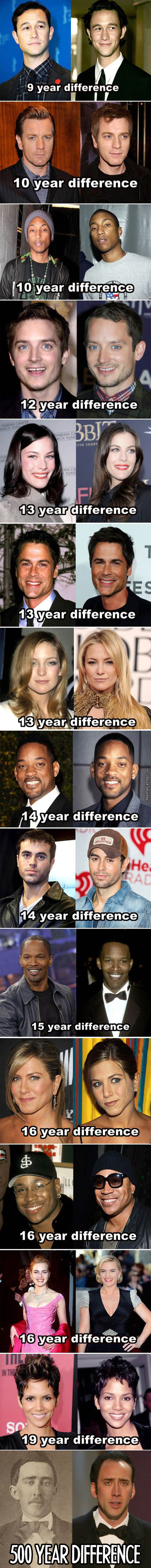 Celebrities Don't Seem To Age That Much..