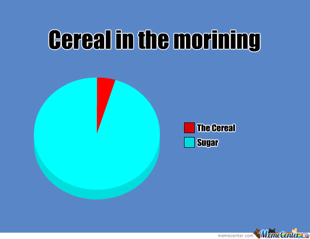 Cereal In The Morning
