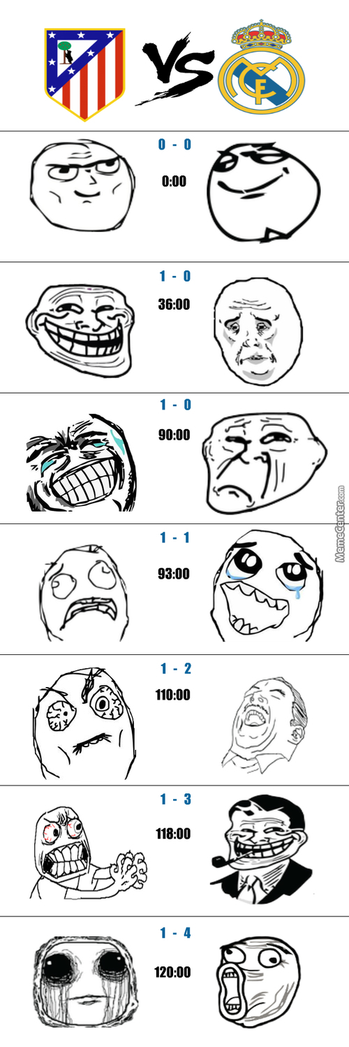 Champions League Final Fan Reactions During The Match