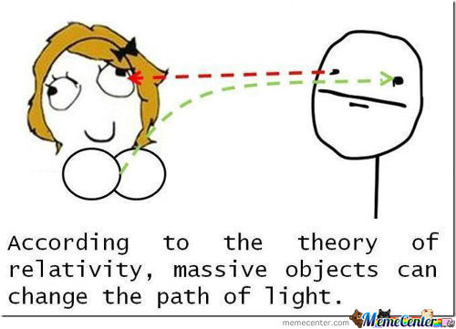 Change The Path Of Light