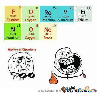 Chemistry Approves Forever Alone