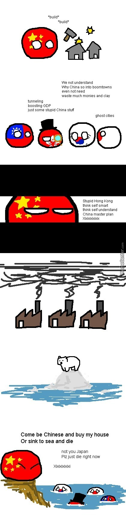 Chinese Future Plan