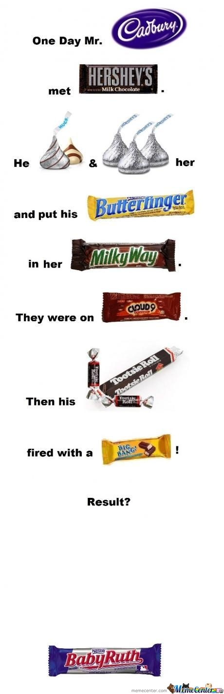 Chocolate Love Story !!