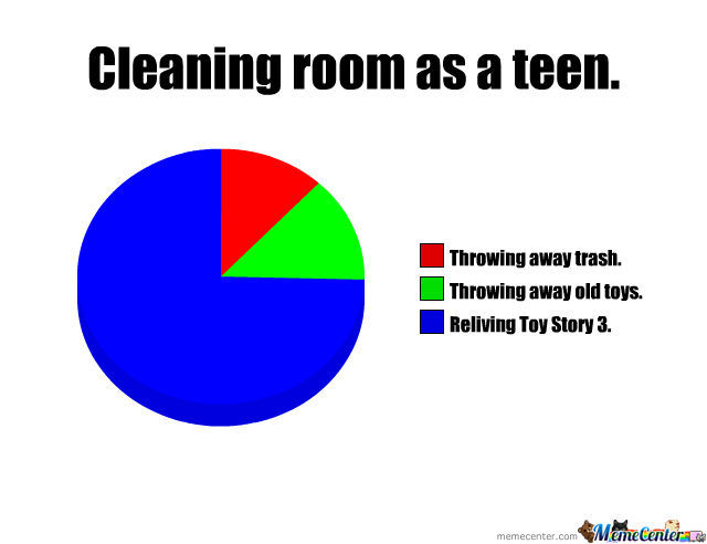 Cleaning My Room As A Teen.