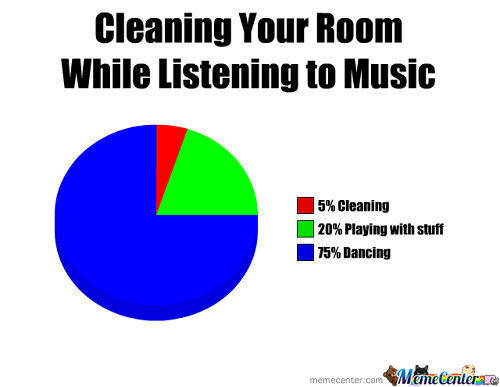 Cleaning To Music