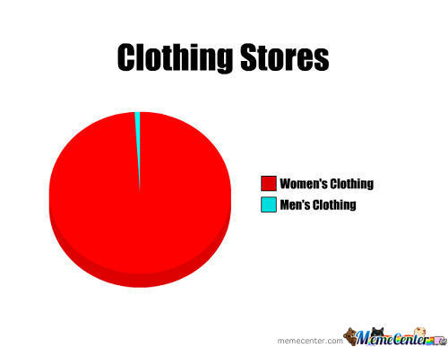 Clothing Store Logic