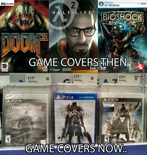 Covers These Days..