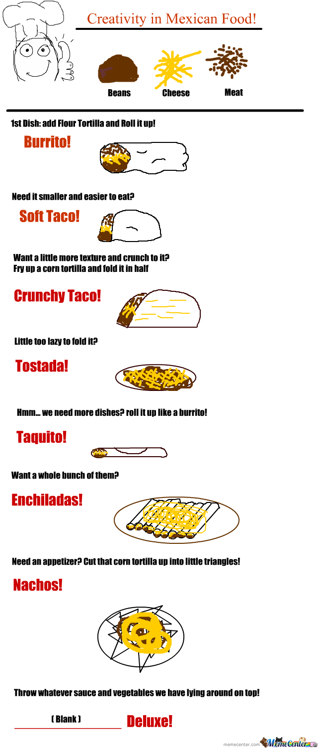 Creativity In Mexican Food