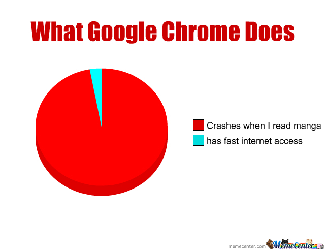 Dammit Google Chrome!