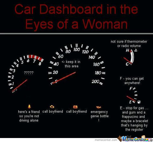 Dashboard For Women