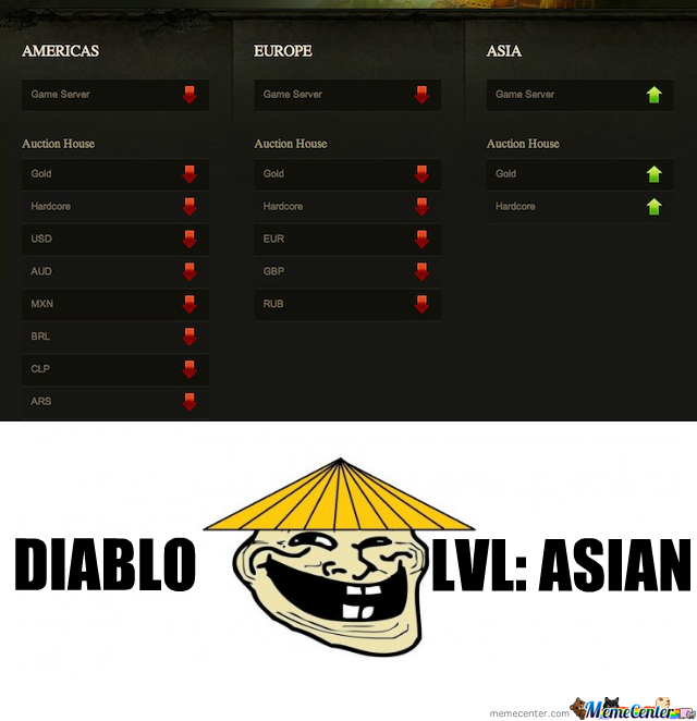 Diablo: Lvl Asian