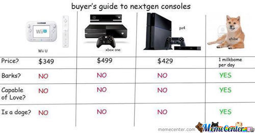 Doge > Consoles