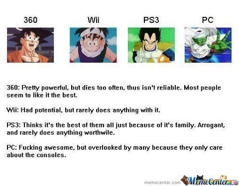 Dragon Ball : Consoles