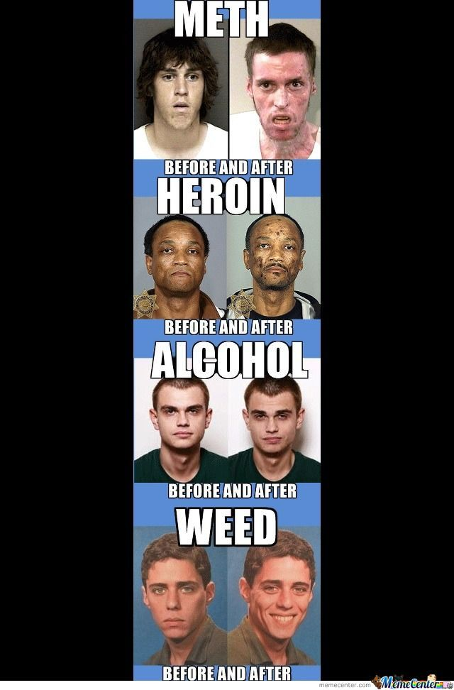 Drugs Comparison