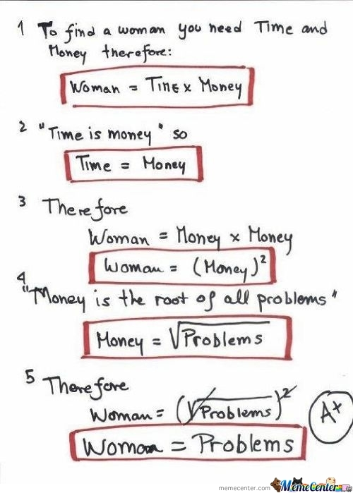 Equation To Find A Woman