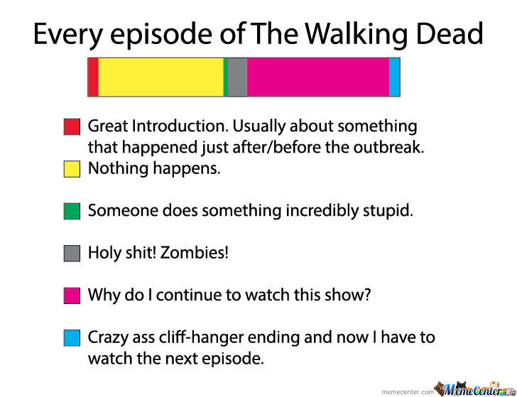 Every Episode