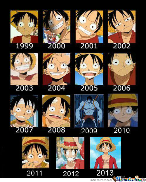 Exactly Bro also Evolution Of Luffy also Autumn 2011 First Week Impressions Part 3 also Rubiks Cube moreover Intermittent Fasting How To Get Bodybuilding Results Fast. on one does not simply guy