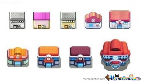 Evolution Of Pokemon Center