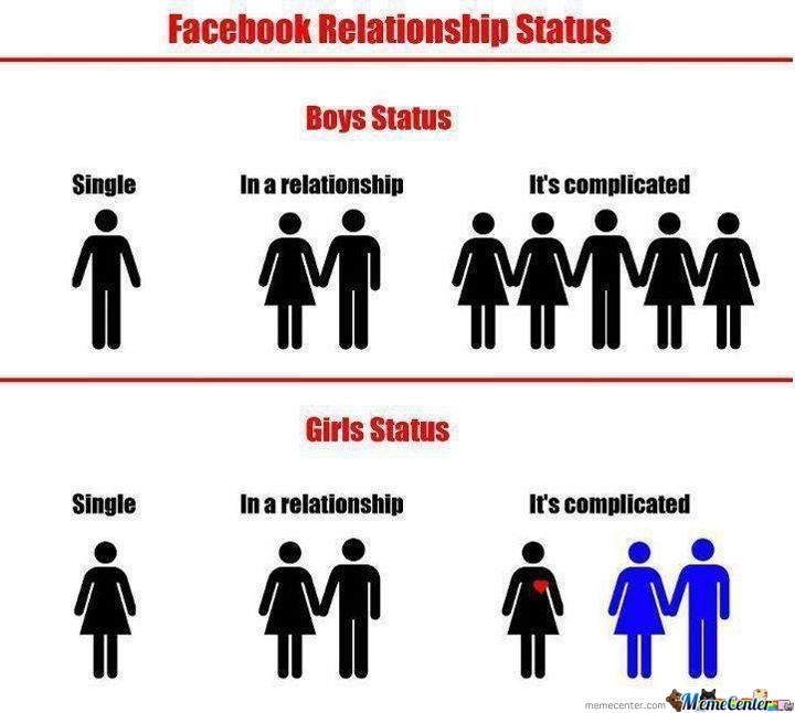 Facebook Relationship Statuses N Them Meanings