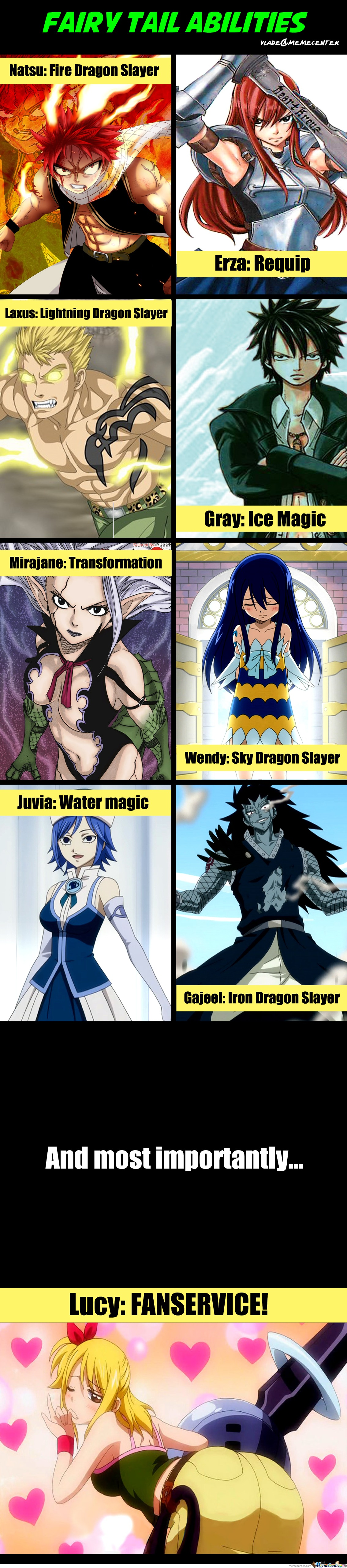 Fairy Tail Abilities