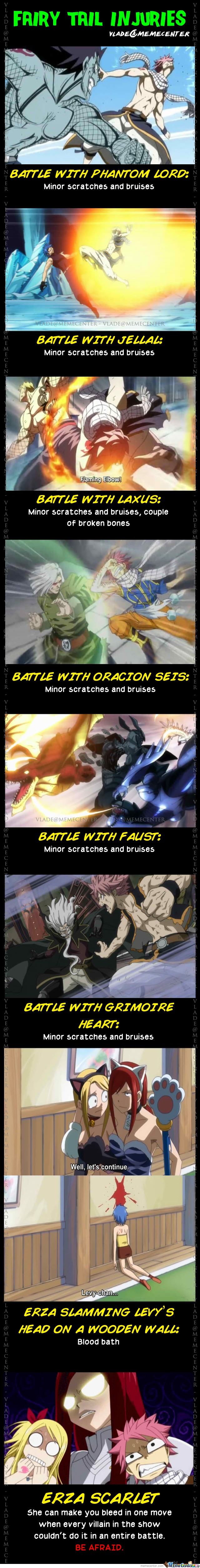 Fairy Tail Injuries