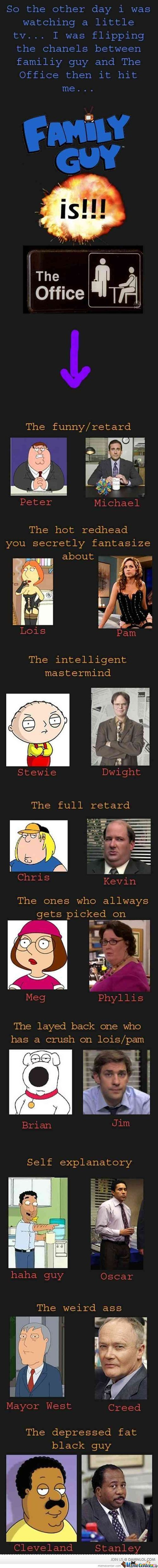 Family Guy/the Office
