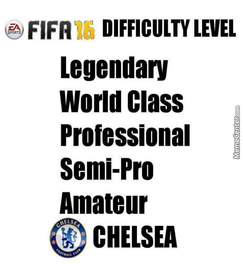Fifa 16 Difficulty Level...
