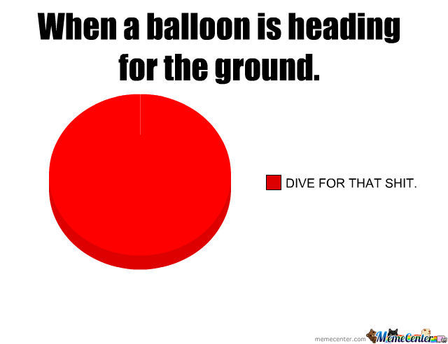 First World Balloon Problems
