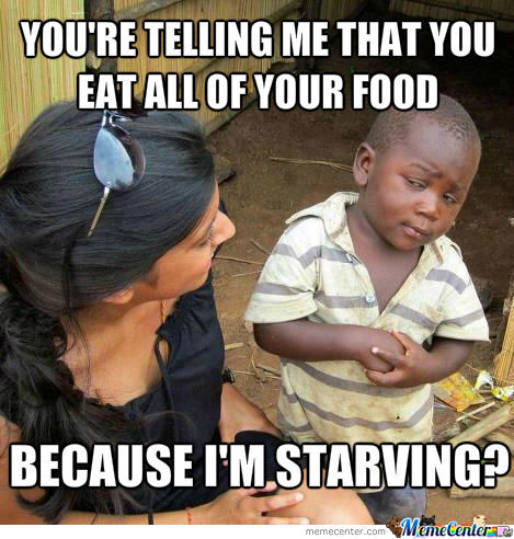 Food Issues