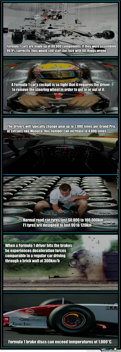 Formula 1 Facts Part 1