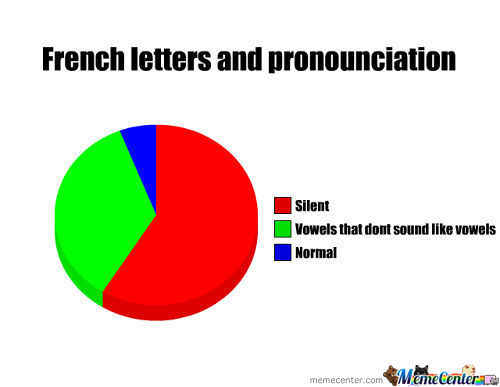 French...