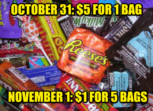 Fuk Yea Cheap Candy
