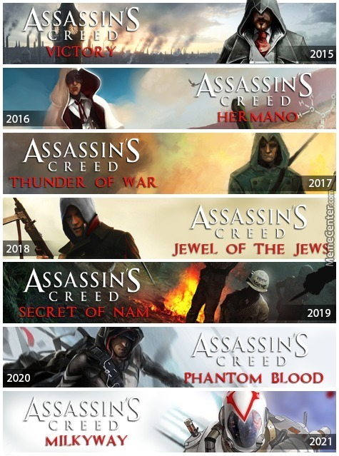 Future Of Assassin's Creed