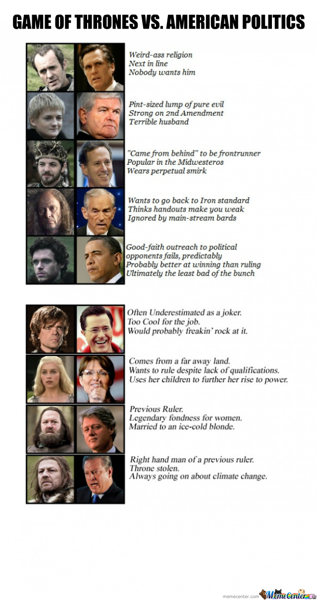 Game Of Thrones Vs American Politics