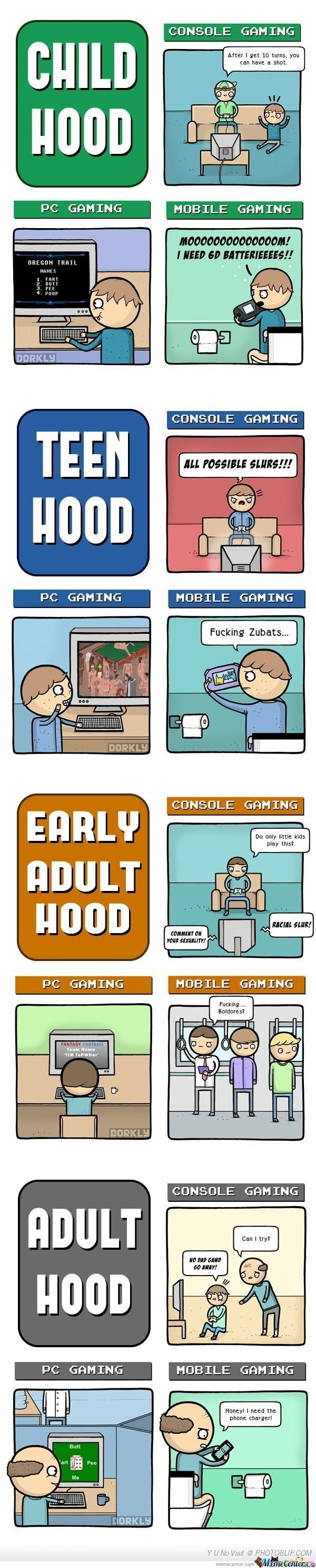Gaming And Life