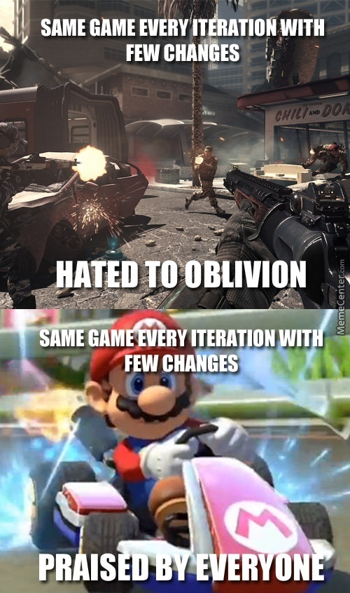 Gaming Community Logic!